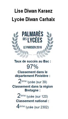 Palmares 2016 des Lycées