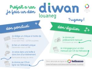 dépliant dons français